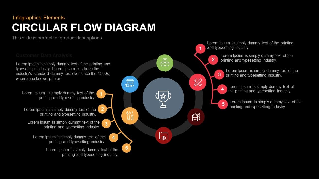 circular flow diagram