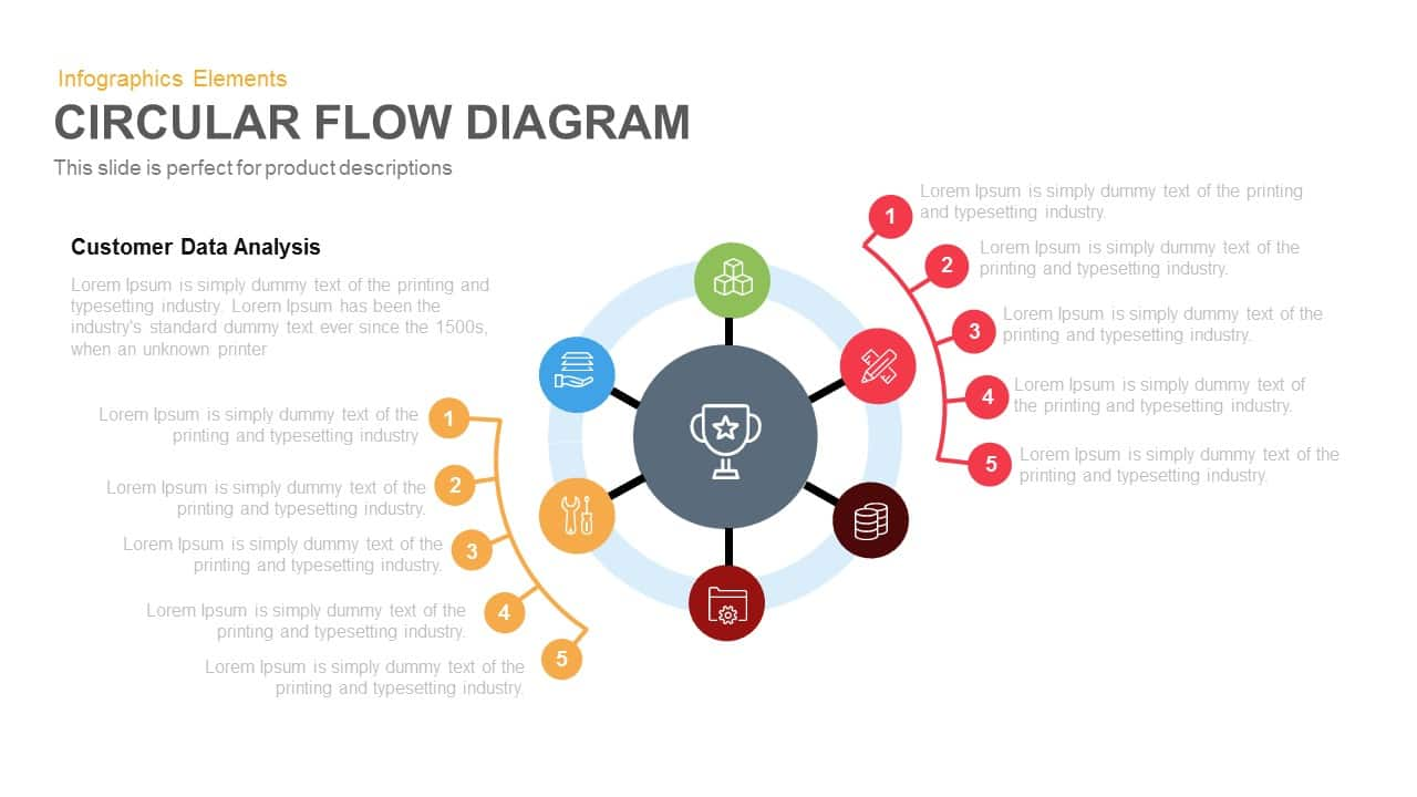 Circular Flow Diagram Template for PowerPoint and Keynote