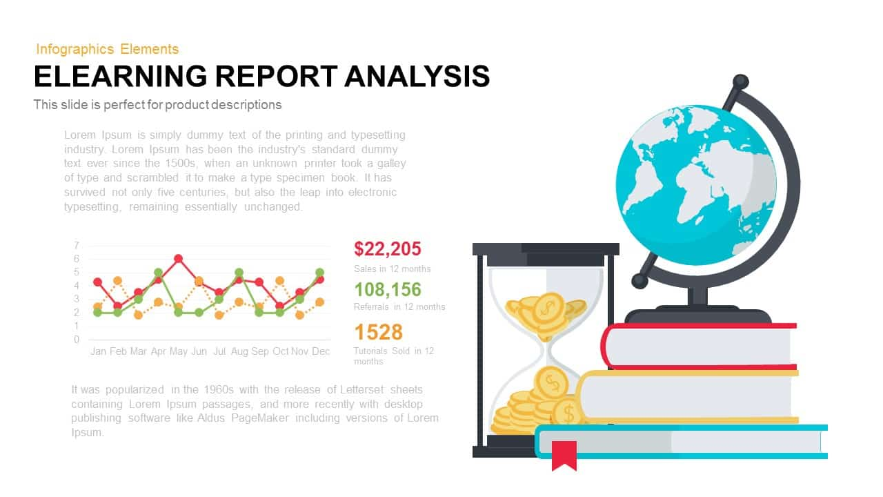 elearning Report Analysis