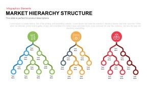 Marketing Hierarchy Structure PowerPoint Template and Keynote Slide