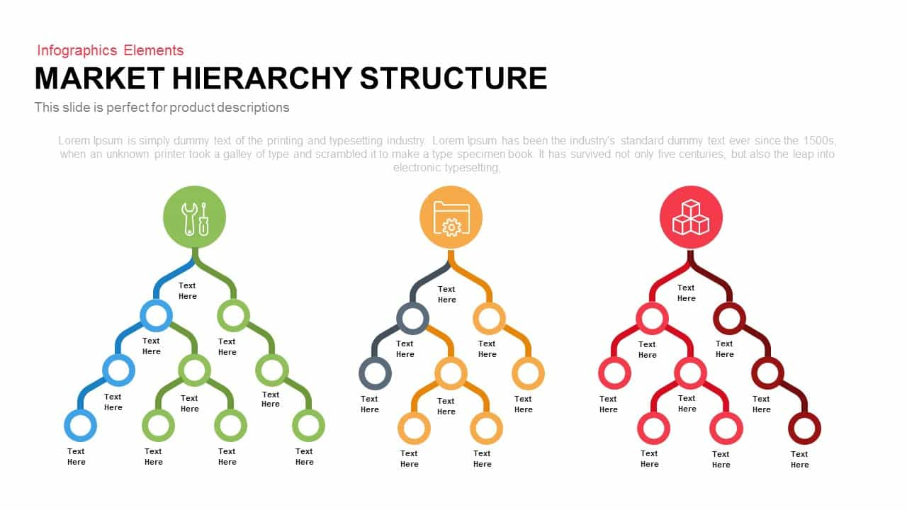 Market Hierarchy Structure PowerPoint Template and Keynote Slide