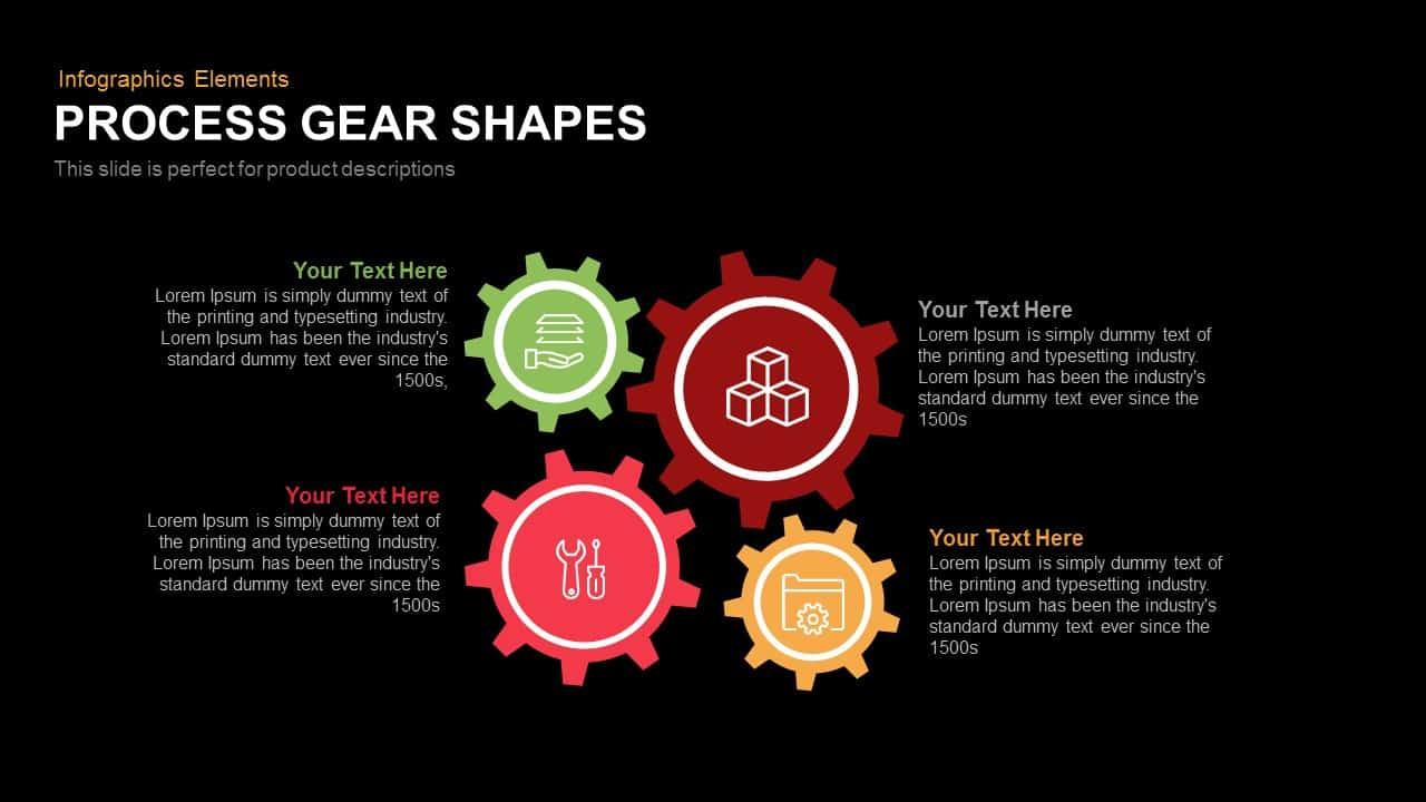 process gear shapes