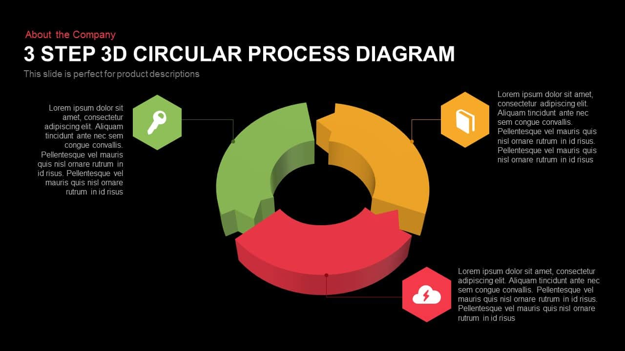 3 step 3d circular process diagram 1
