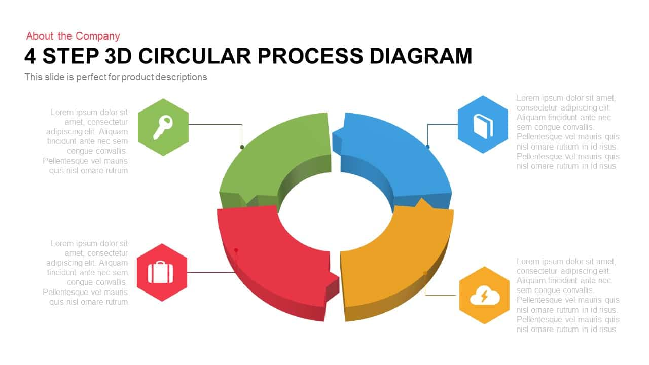 3D Circular Process Diagram PowerPoint Template and Keynote