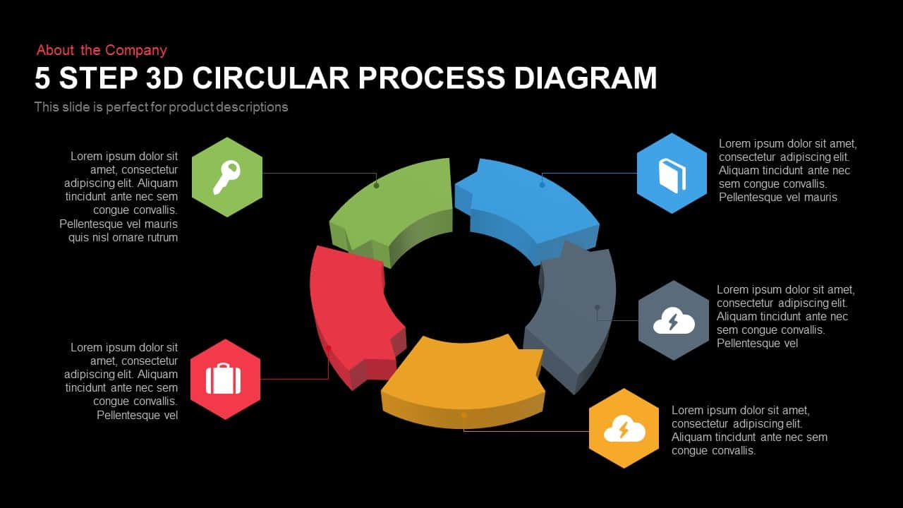 5 step 3d circular process diagram