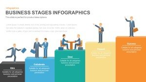 Business Stages Infographics Template for PowerPoint and Keynote
