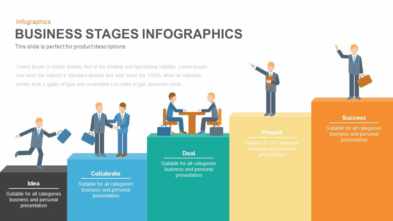 Business Stages Infographics PowerPoint Template and Keynote Slide