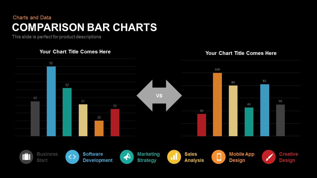 Comparison Bar Charts Powerpoint and Keynote template