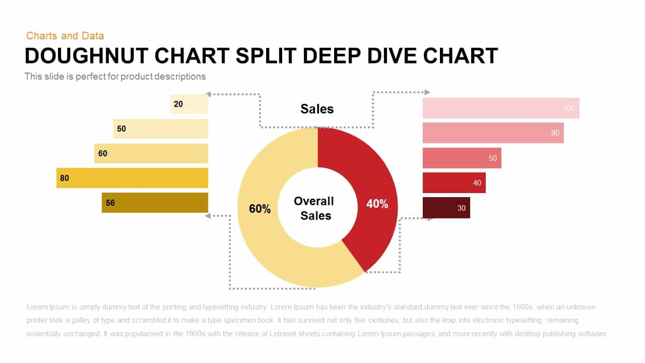 Donut Chart Split Deep Dive Chart Template For PowerPoint and Keynote