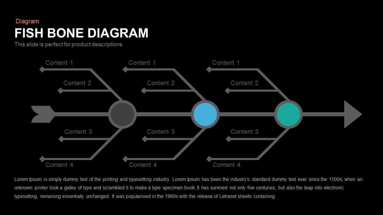 Fish Bone Diagram Powerpoint Keynote template