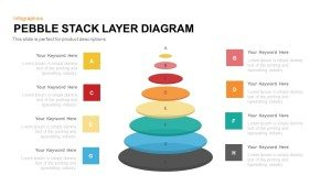 Pebble Stack Layer Diagram PowerPoint Template and Keynote Slide