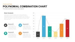 Polynomial Combination Chart PowerPoint Template and Keynote Slide