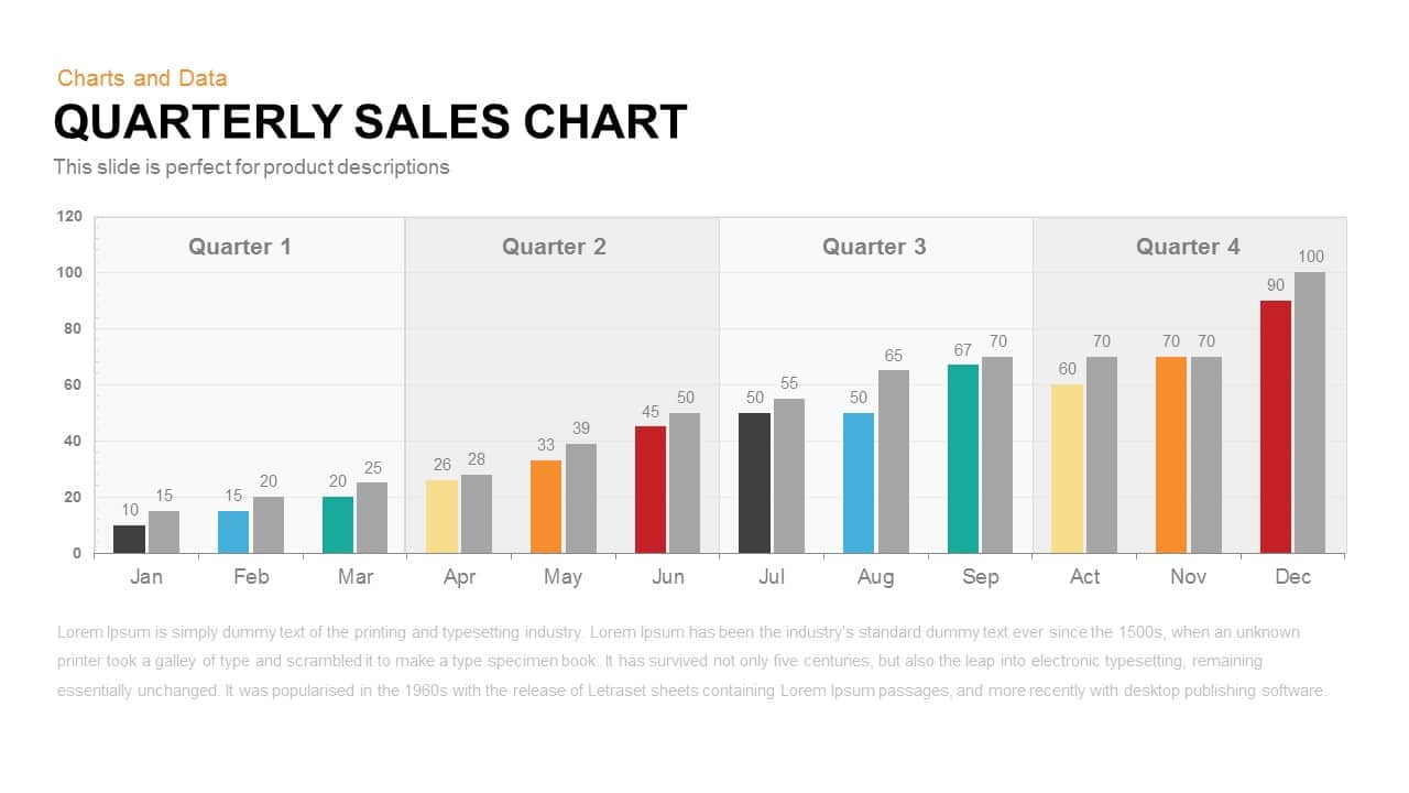 Quarterly Sales Chart PowerPoint Template and Keynote Slide