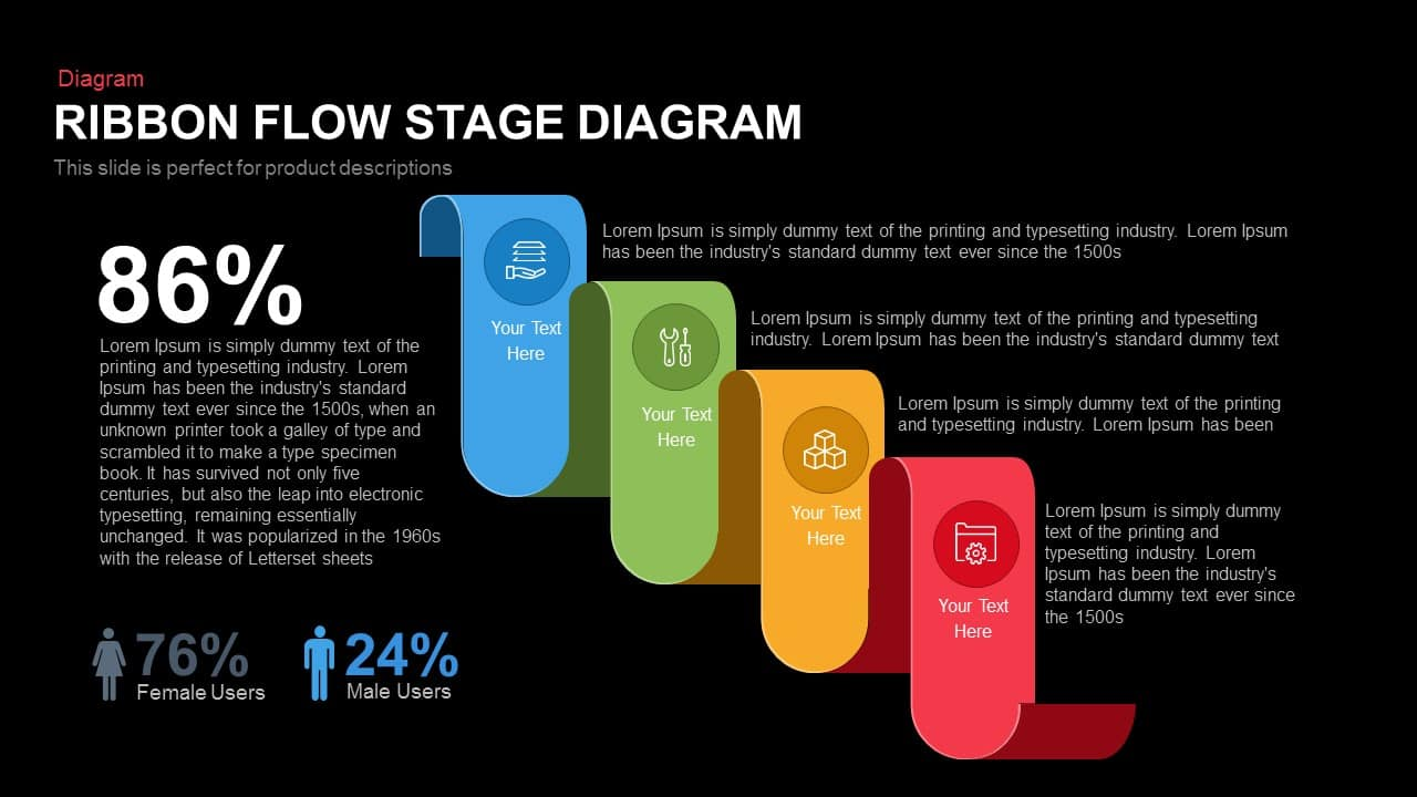 Ribbon Flow Stage Diagram Powerpoint Keynote template