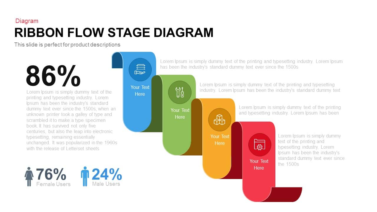 Ribbon Diagram Flow Stage PowerPoint Template and Keynote Slide