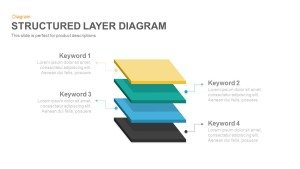 Structured Layer Diagram Template for PowerPoint and Keynote