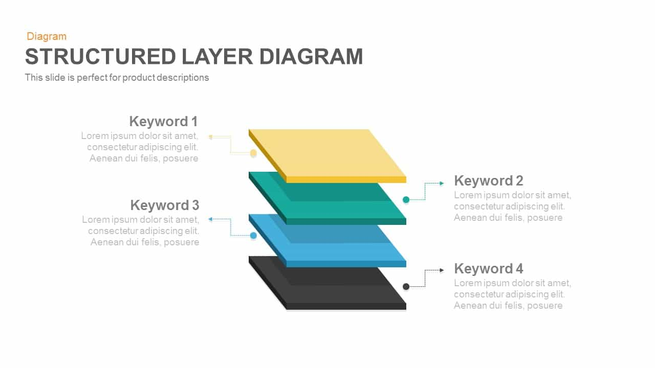 Structured Layer Diagram Powerpoint Template And Keynote