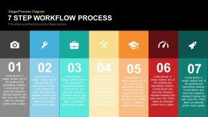 7 Step Process Workflow PowerPoint Template and Keynote Slide