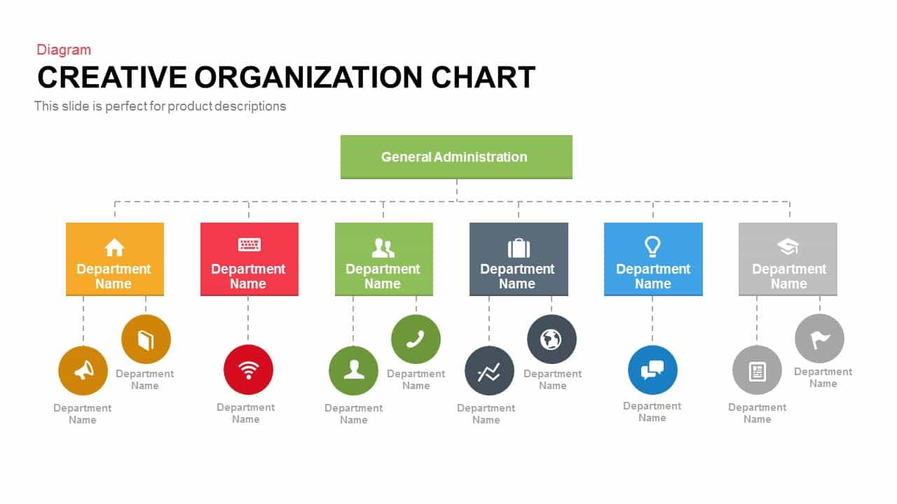 template for organisational chart