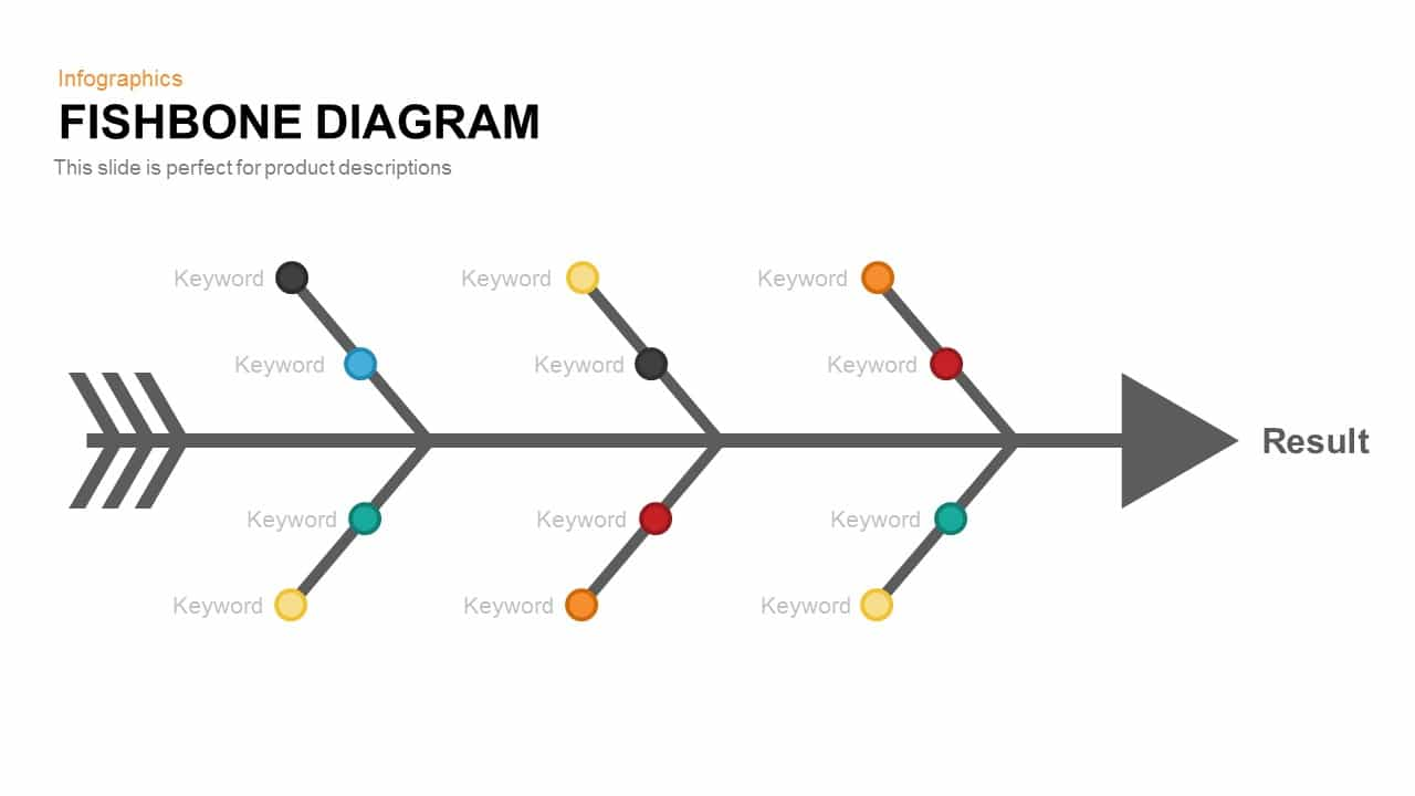Fishbone Powerpoint Keynote Diagram
