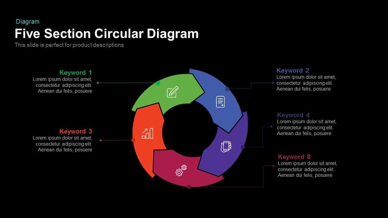 Five Section Circular Diagram