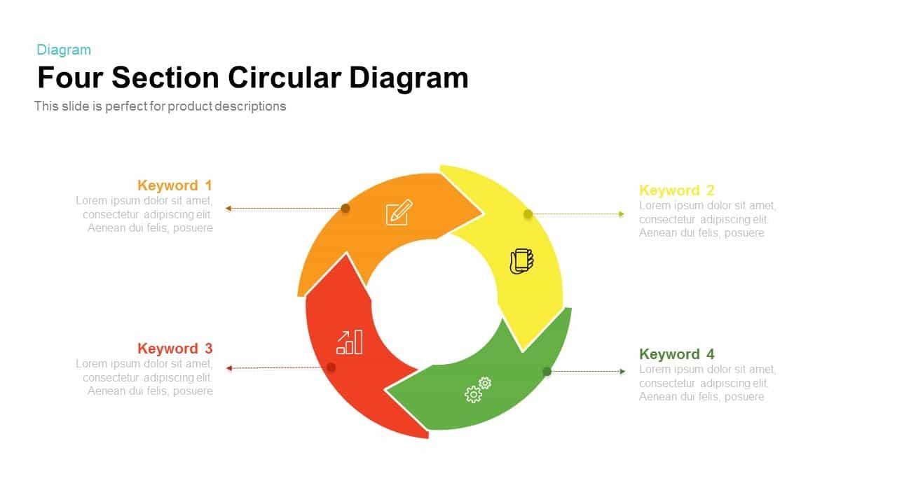 Four Section Circular Diagram