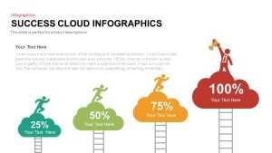 Success Cloud Infographics PowerPoint Template and Keynote
