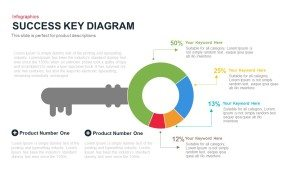 Success Key Diagram Template for PowerPoint and Keynote