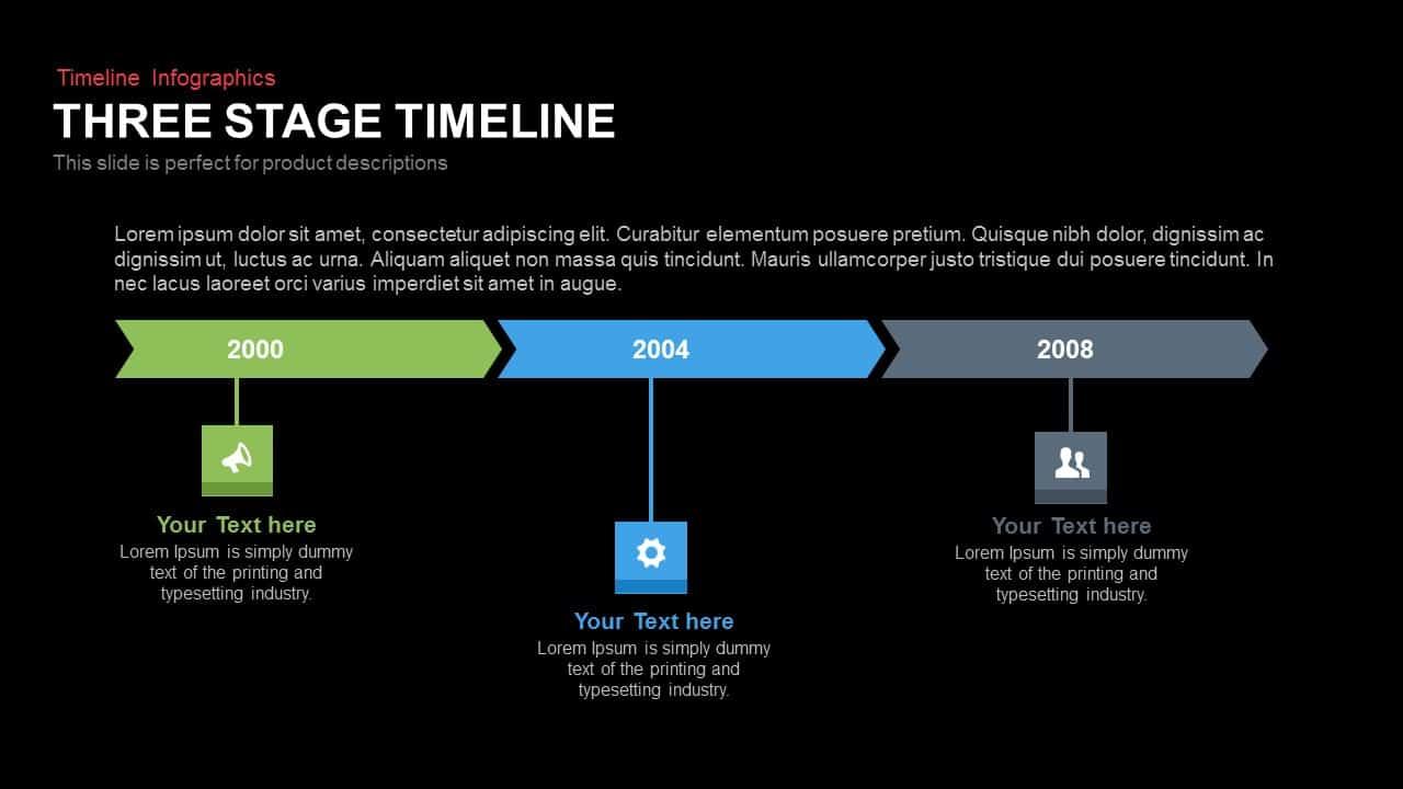 Three Stage Timeline