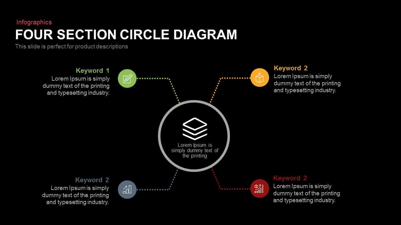 four section Circle Diagram