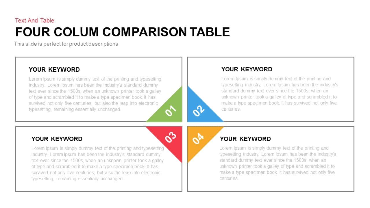 3 & 4 Column Comparison Table PowerPoint Template and Keynote
