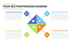 Four Section Process Diagram Template for PowerPoint and Keynote
