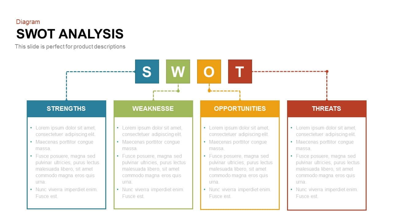 Swot Analysis Table Powerpoint And Keynote Template