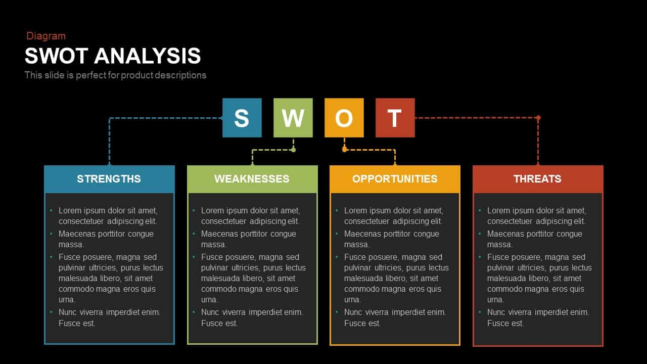 SWOT Analysis Table PowerPoint Template and Keynote