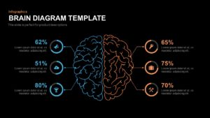 Brain Diagram Template for PowerPoint and Keynote