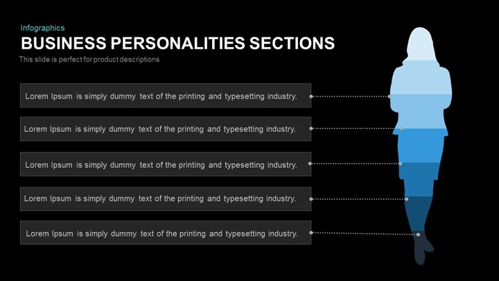 Business Personalities Sections
