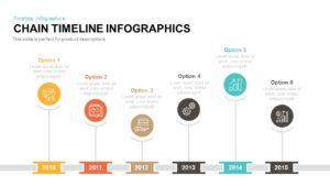 Chain Timeline Infographics PowerPoint Template and Keynote Slide