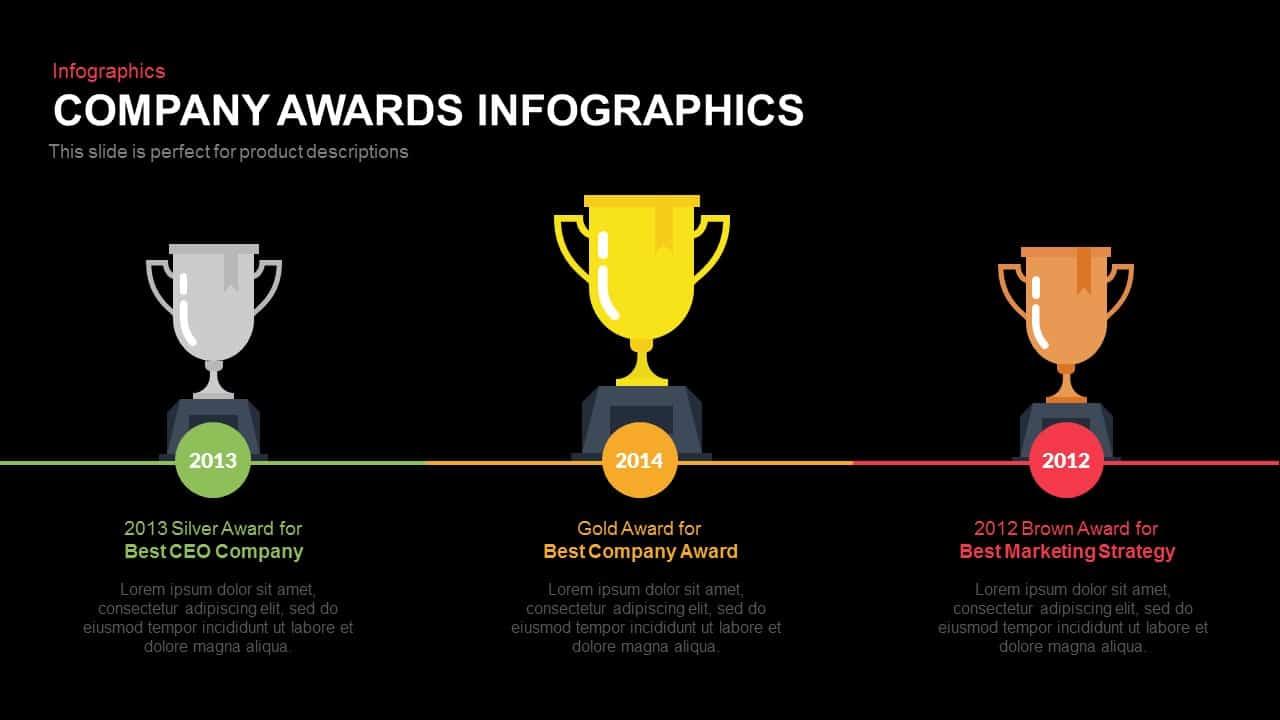 company infographics award powerpoint template  u0026 keynote