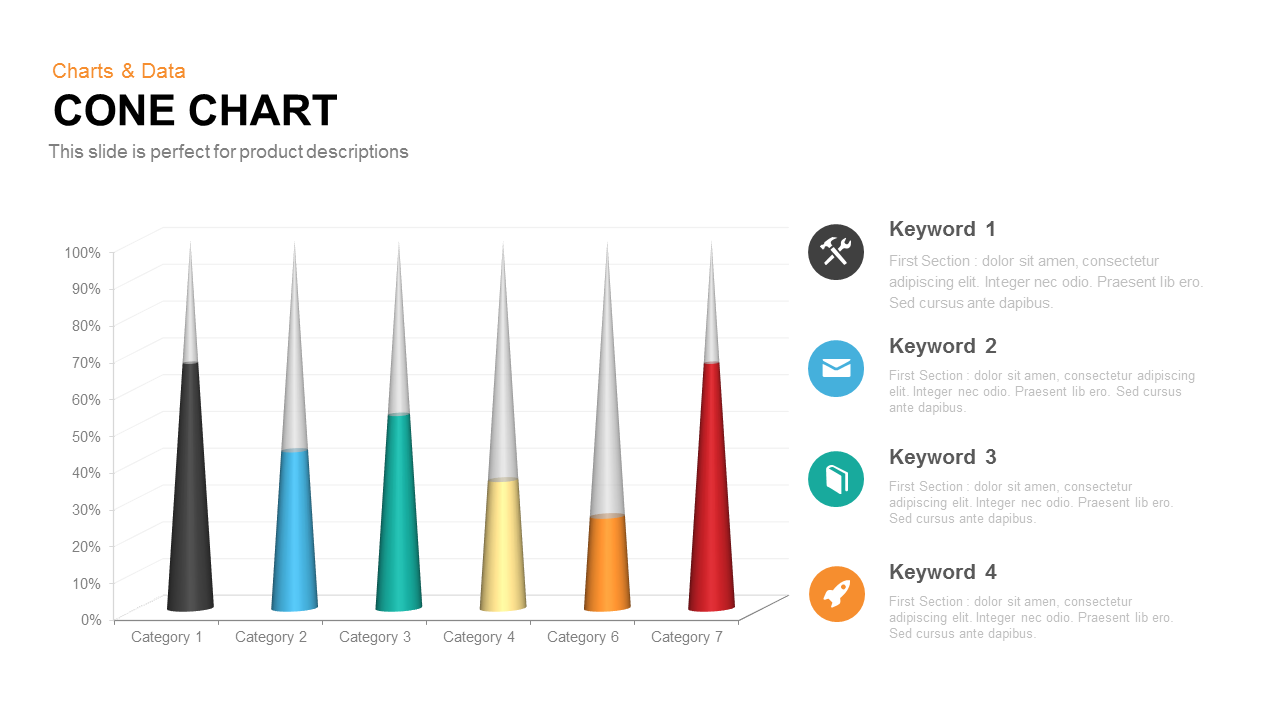 Cone chart Powerpoint template
