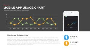 Mobile App Usage Chart Template for PowerPoint and Keynote