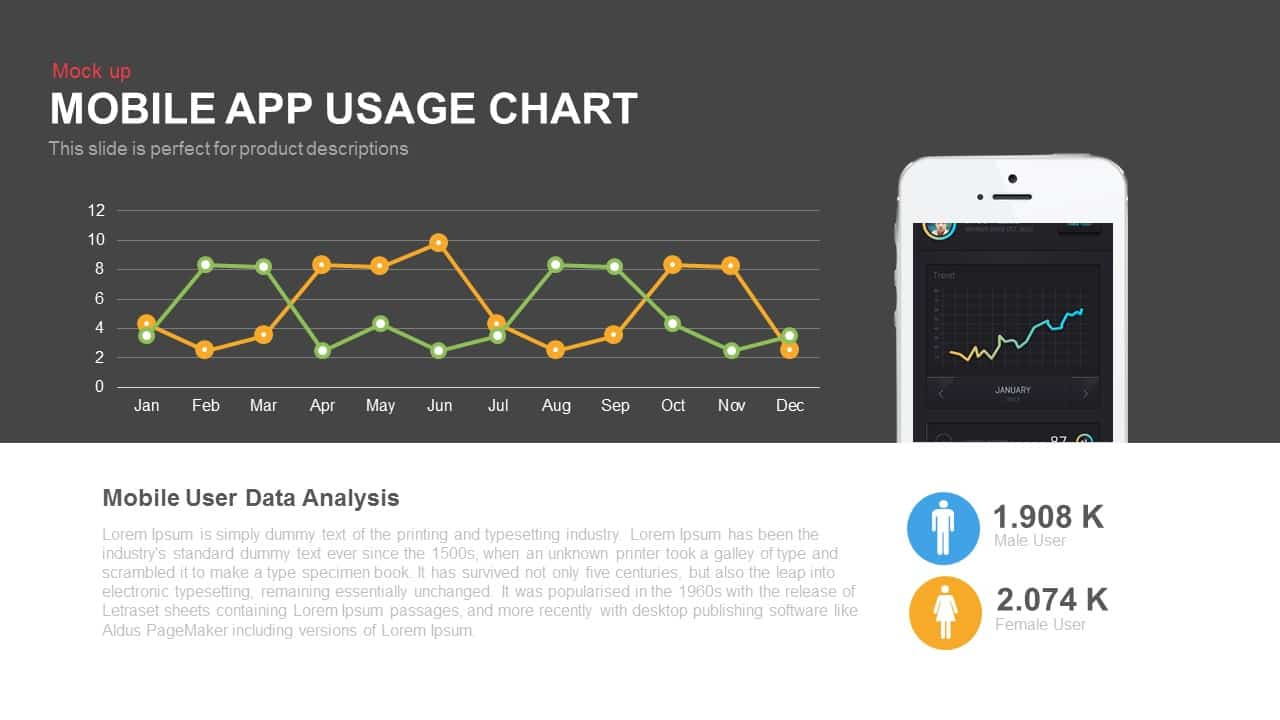 Mobile App Usage Chart