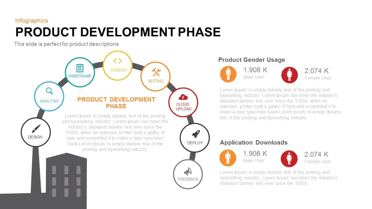 Product development phase powerpoint template keynote for Product design development