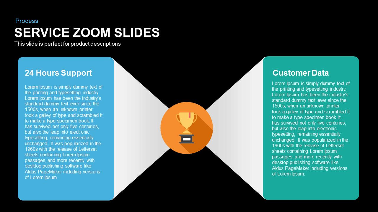 Service zoom slides