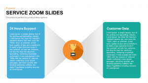 Service zoom slides for PowerPoint and Keynote Business Presentation