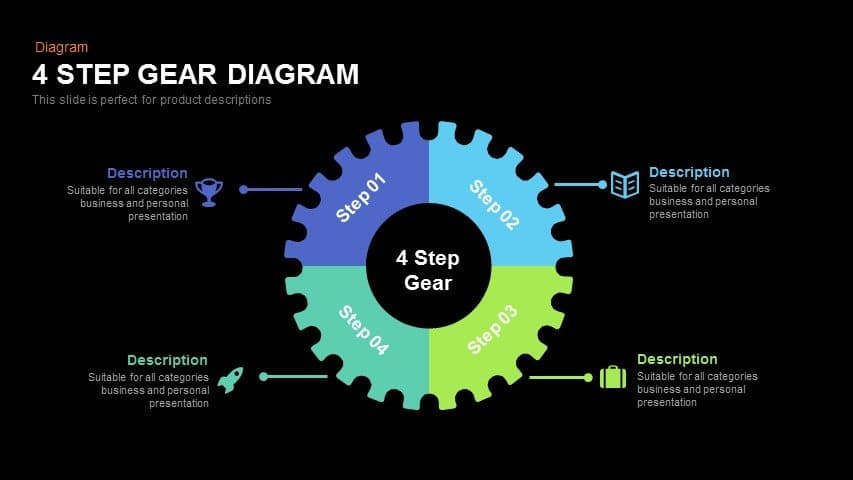 4 Step Gear Diagram PowerPoint Template and Keynote Slide
