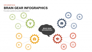Brain Gear Infographics PowerPoint Template and Keynote Slide