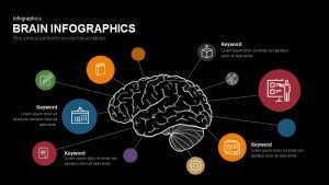 Infographics Brain PowerPoint Template and Keynote
