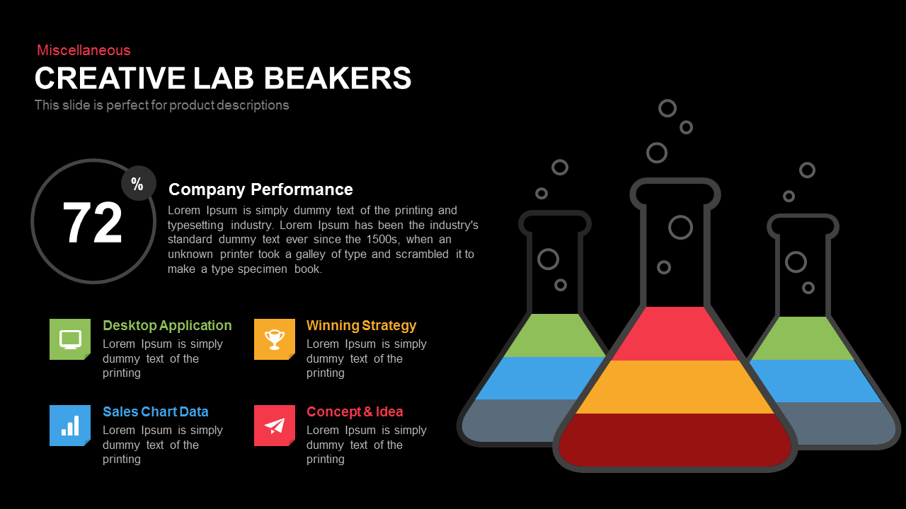 Lab Beaker PowerPoint Template