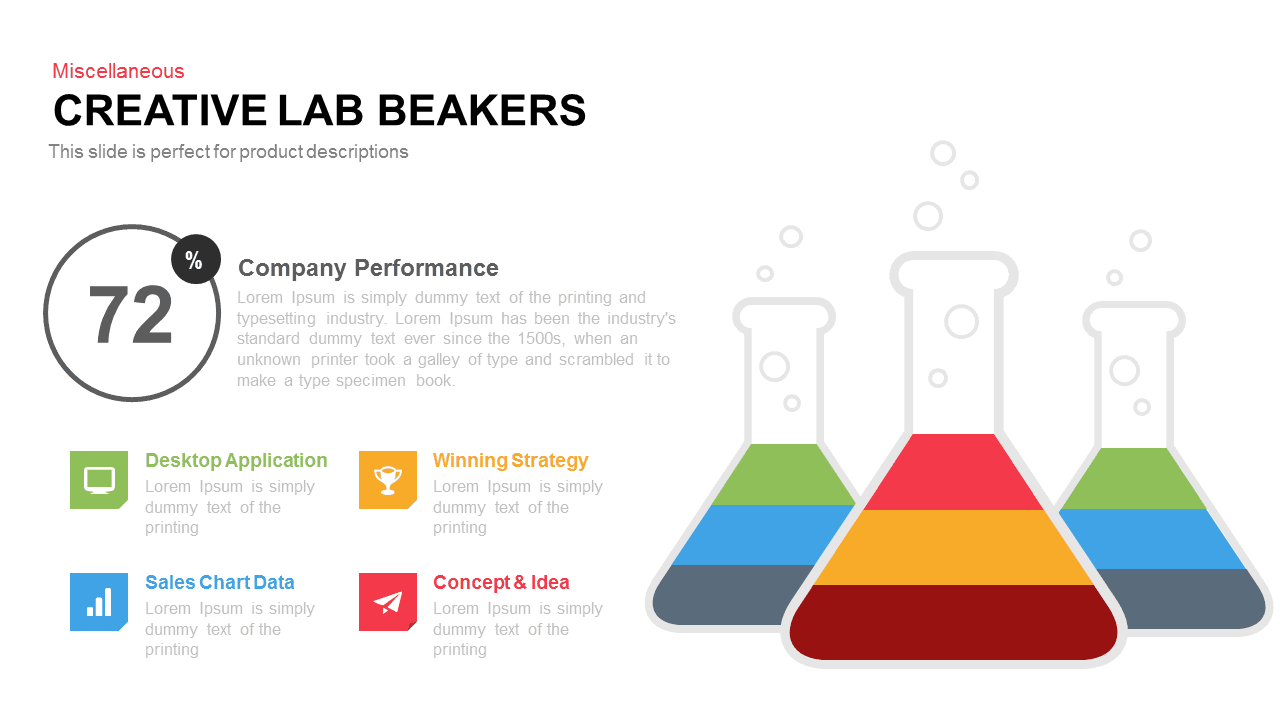 Creative Lab Beakers