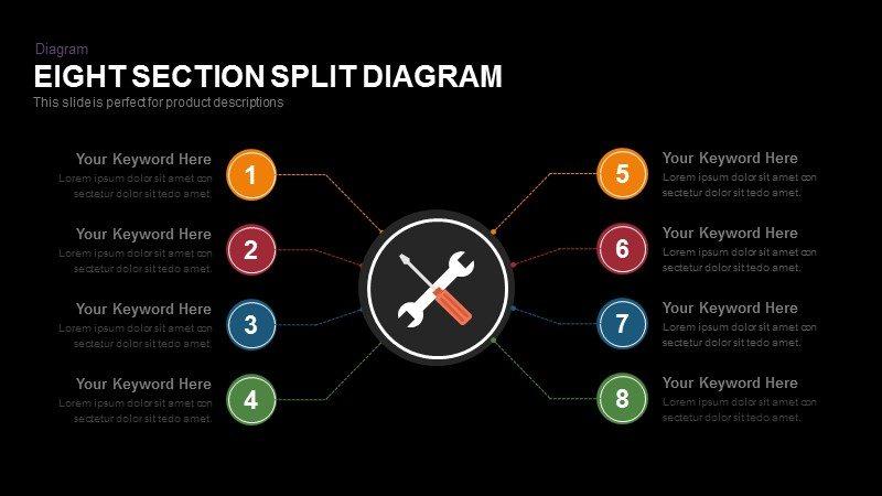 Eight Section Split Diagram